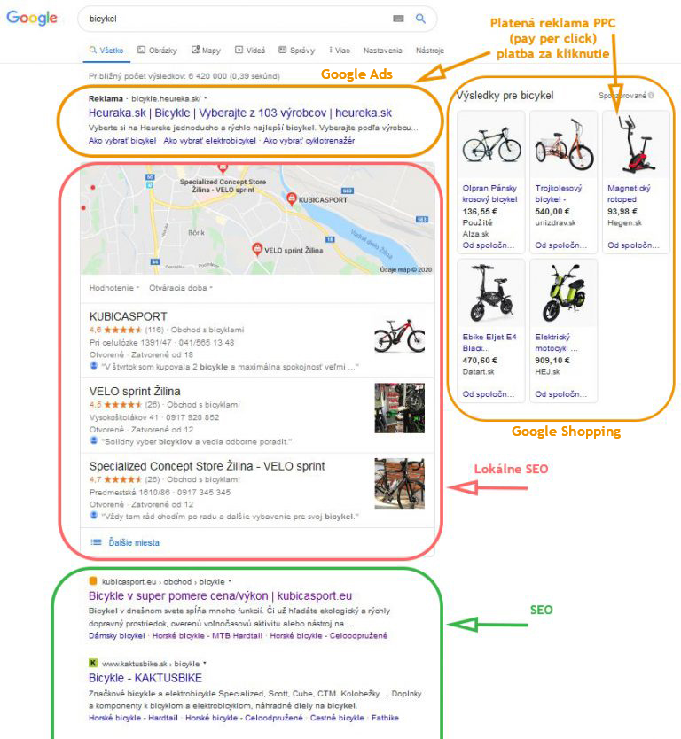 vysledkova-listina-google